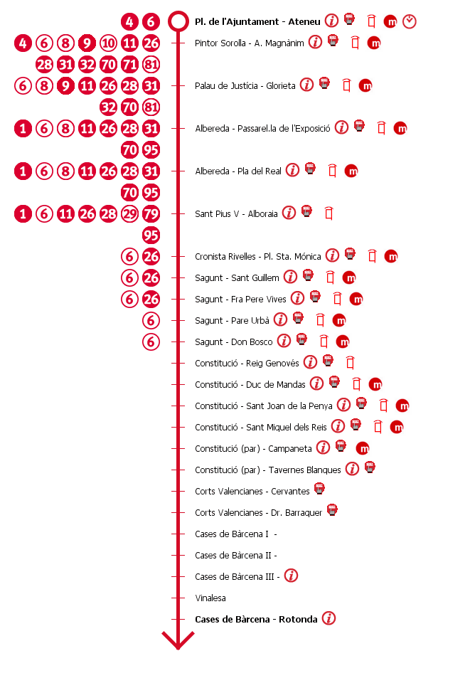 Parades - Bus EMT 16