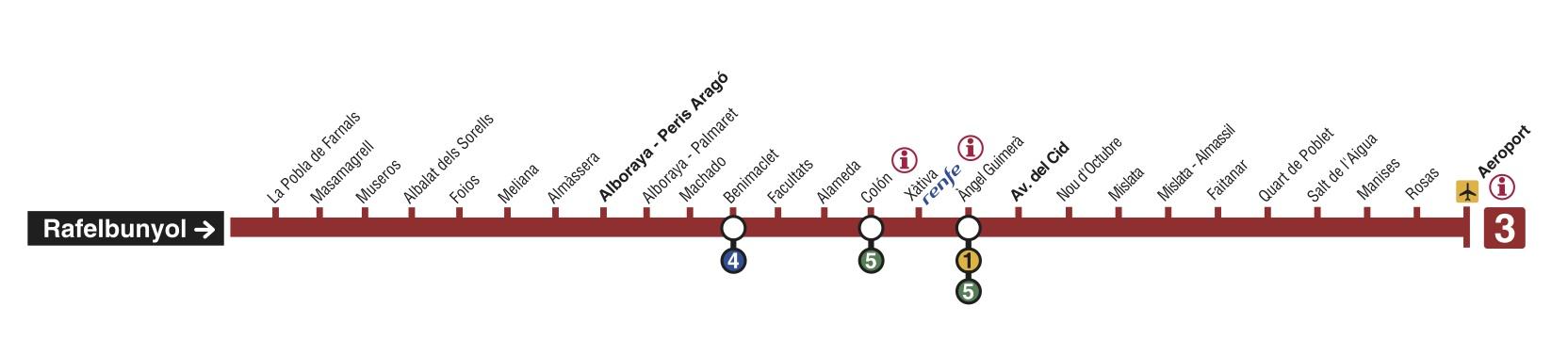 esquema-linea-3-metro-valencia